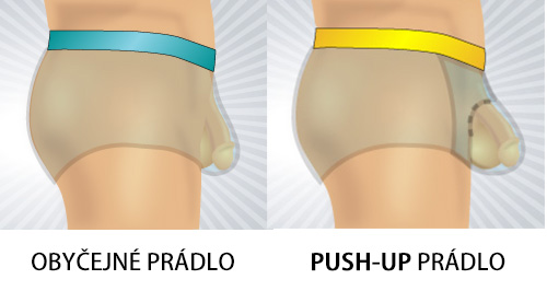 panske-push-up-pradlo-diagram